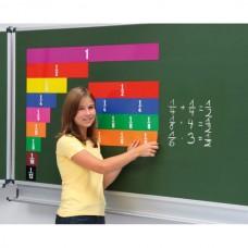 Fractiile – set demonstrativ pentru profesori