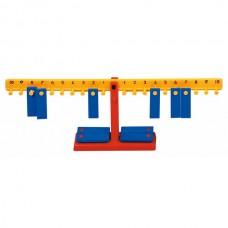 Balanță demonstrativa aritmetica – elevi